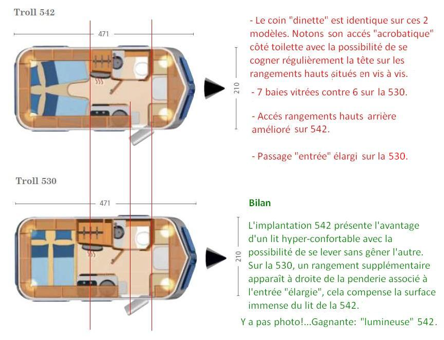 Comparatif implantation 530 - 542.JPG